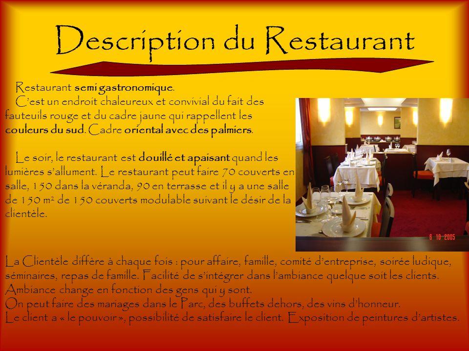 Description du Restaurant Restaurant semi gastronomique.