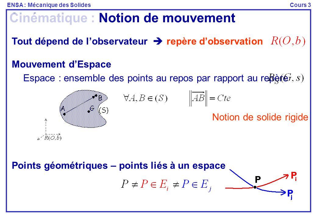 ENSA : Mécanique des SolidesCours 3 Cinématique : Notion de mouvement Mouvement d'Espace Notion de solide rigide Espace : ensemble des points au repos