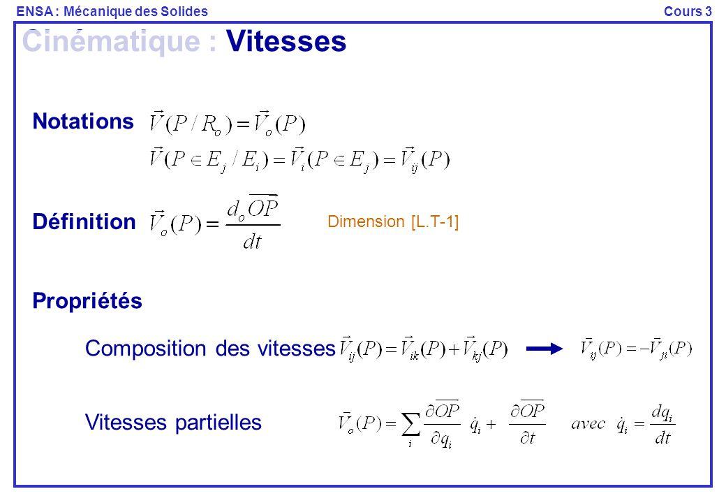 ENSA : Mécanique des SolidesCours 3 Notations Définition Dimension [L.T-1] Propriétés Composition des vitesses Vitesses partielles Cinématique : Vites