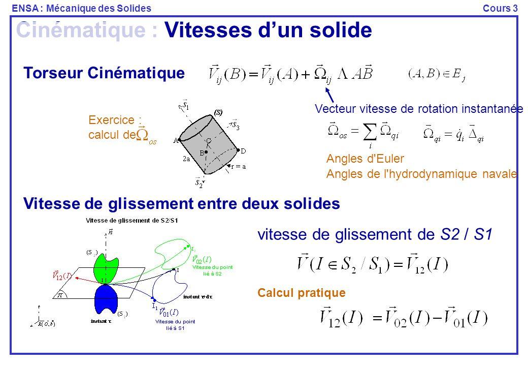 ENSA : Mécanique des SolidesCours 3 Torseur Cinématique Vecteur vitesse de rotation instantanée Angles d'Euler Angles de l'hydrodynamique navale Vites