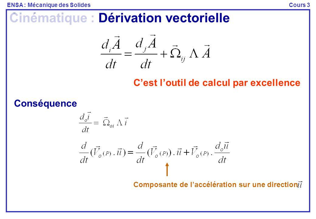 ENSA : Mécanique des SolidesCours 3 Méthodologie pour les calculs Pour un point géométrique  Dérivation vectorielle à partir de la définition Pour un point de contact Le paramétrage  Choix d'une base pour exprimer Dérivation vectorielle  Passer par un autre point du solide Cinématique : Calcul pratique des vitesses