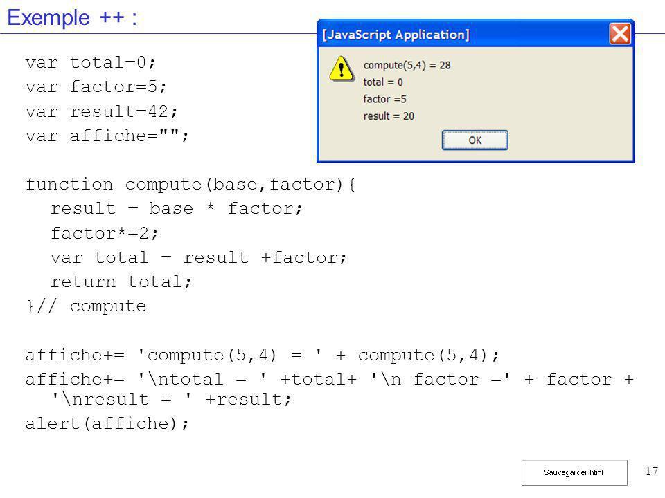 17 Exemple ++ : var total=0; var factor=5; var result=42; var affiche= ; function compute(base,factor){ result = base * factor; factor*=2; var total = result +factor; return total; }// compute affiche+= compute(5,4) = + compute(5,4); affiche+= \ntotal = +total+ \n factor = + factor + \nresult = +result; alert(affiche);