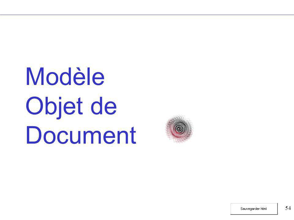54 Modèle Objet de Document