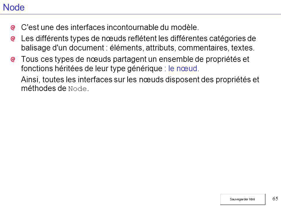 65 Node C'est une des interfaces incontournable du modèle. Les différents types de nœuds reflétent les différentes catégories de balisage d'un documen