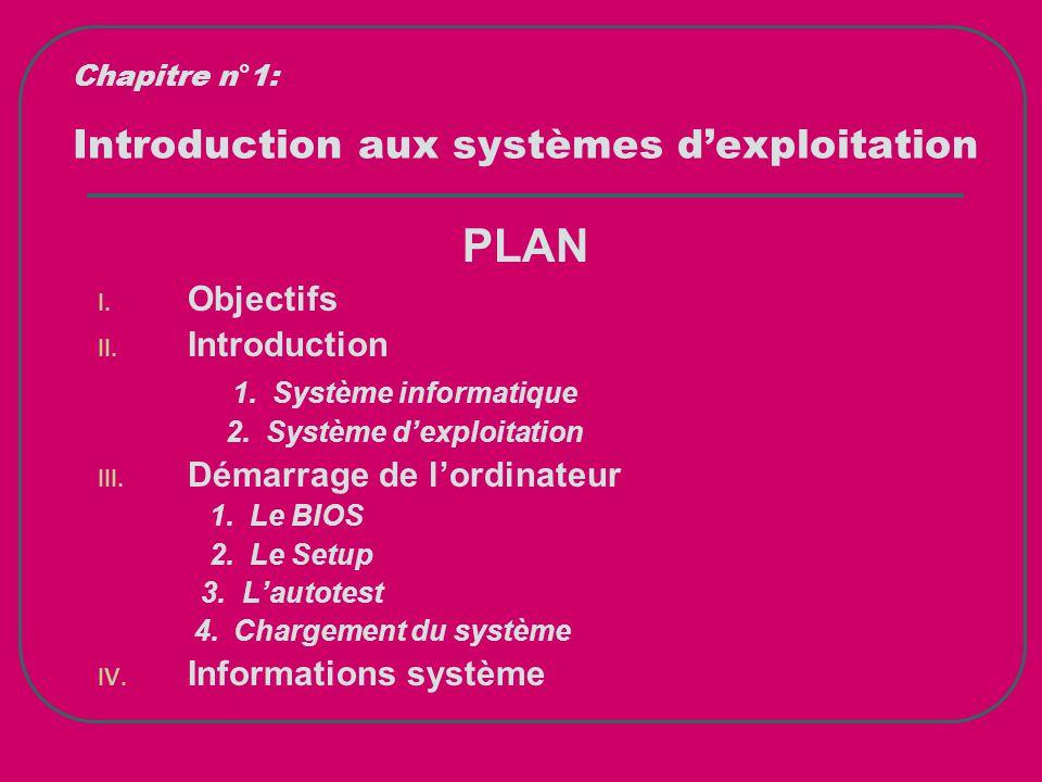 Introduction aux systèmes d'exploitation PLAN I. Objectifs II. Introduction 1. Système informatique 2. Système d'exploitation III. Démarrage de l'ordi