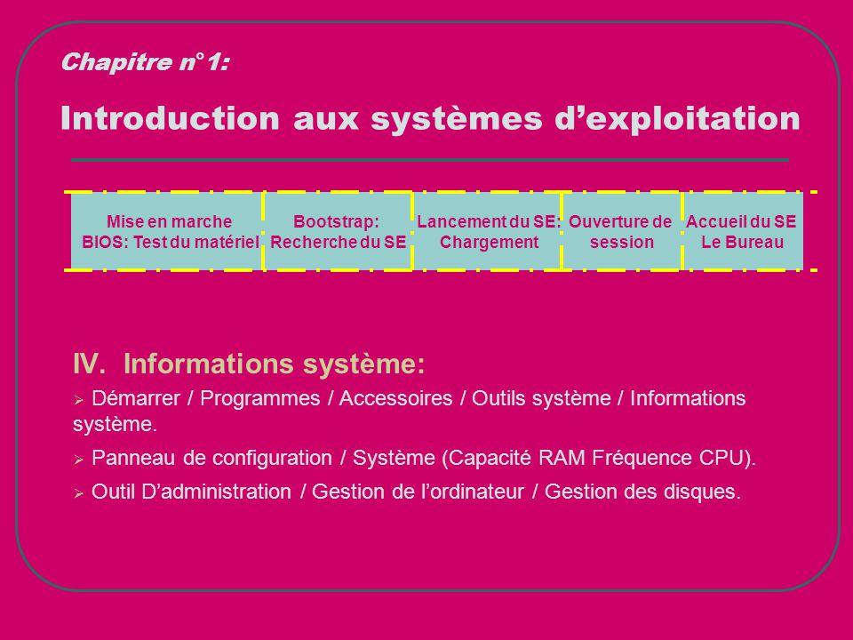 Introduction aux systèmes d'exploitation Chapitre n°1: Mise en marche BIOS: Test du matériel Bootstrap: Recherche du SE Lancement du SE: Chargement Ou