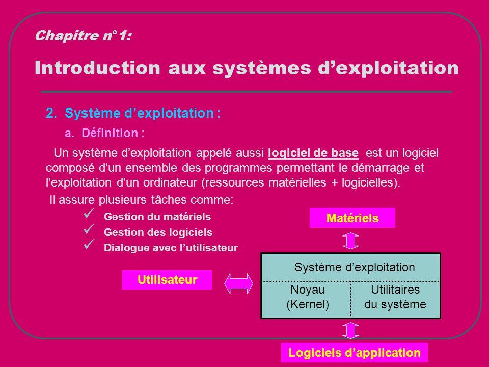 Introduction aux systèmes d'exploitation 2. Système d'exploitation : a. Définition : Un système d'exploitation appelé aussi logiciel de base est un lo