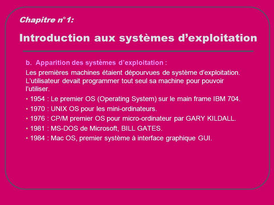 Introduction aux systèmes d'exploitation b. Apparition des systèmes d'exploitation : Les premières machines étaient dépourvues de système d'exploitati