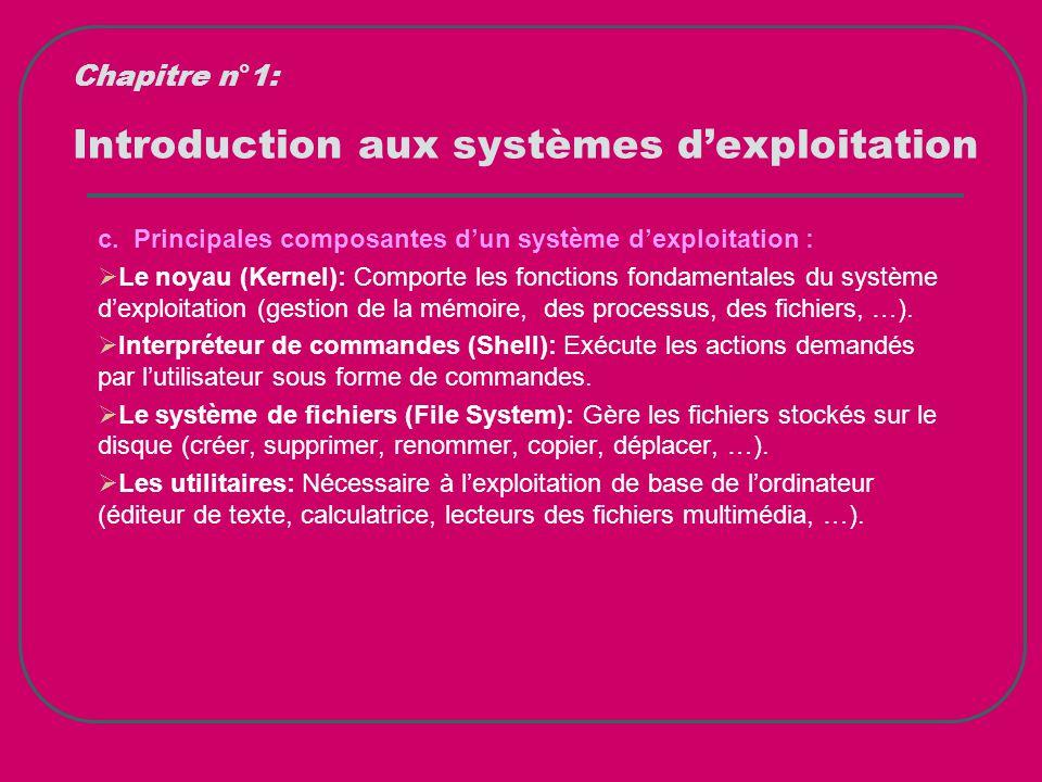 Introduction aux systèmes d'exploitation c. Principales composantes d'un système d'exploitation :  Le noyau (Kernel): Comporte les fonctions fondamen
