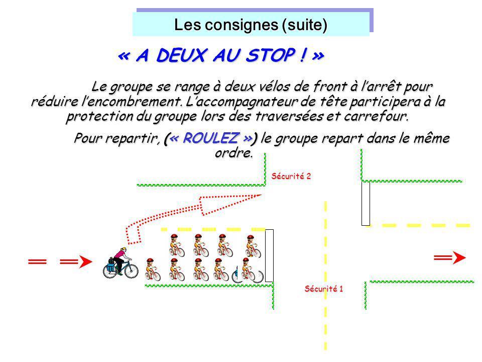 Les consignes (suite) « A DEUX AU STOP ! »  Le groupe se range à deux vélos de front à l'arrêt pour réduire l'encombrement. L'accompagnateur de tête