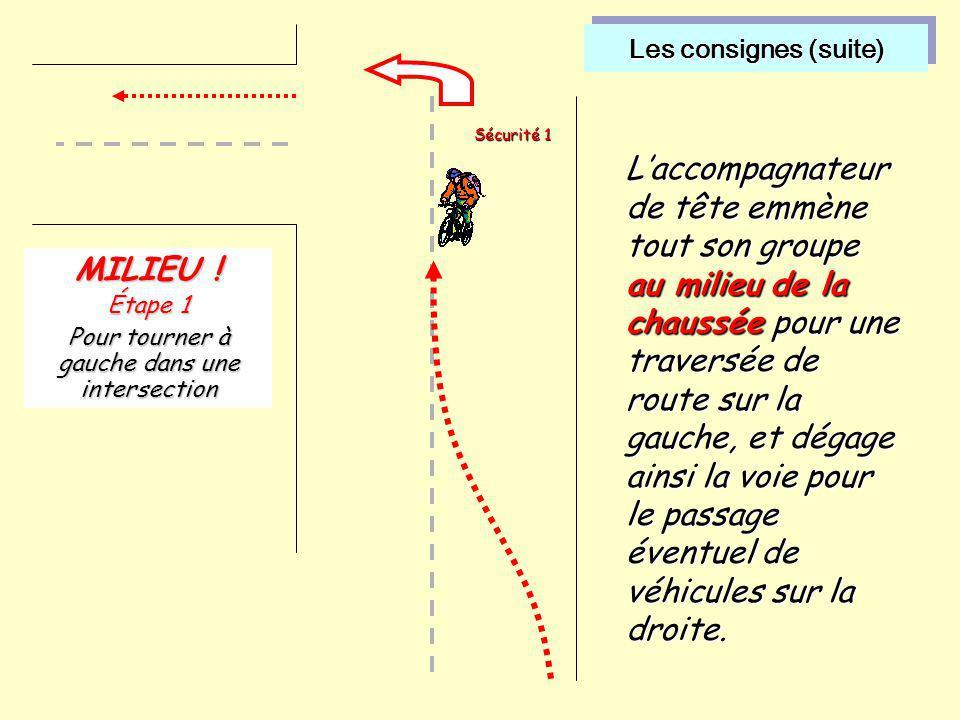 L'accompagnateur de tête emmène tout son groupe au milieu de la chaussée pour une traversée de route sur la gauche, et dégage ainsi la voie pour le pa