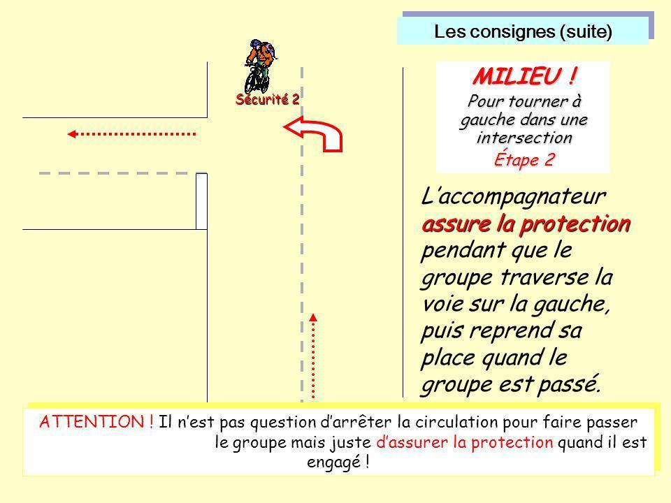 Les consignes (suite) assure la protection L'accompagnateur assure la protection pendant que le groupe traverse la voie sur la gauche, puis reprend sa