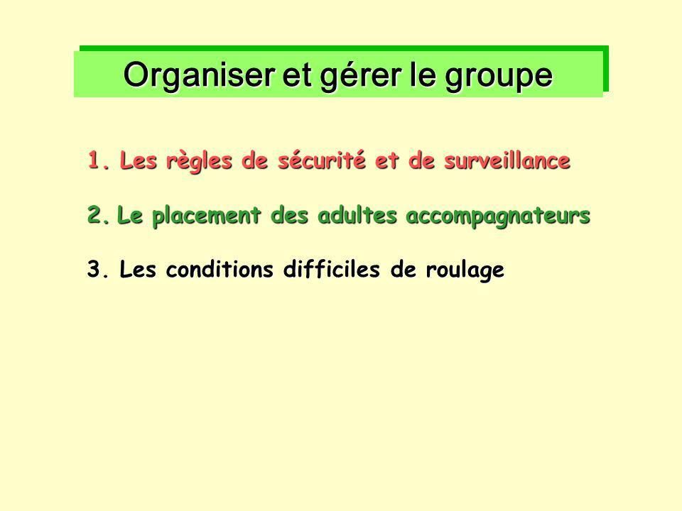 Organiser et gérer le groupe 1. Les règles de sécurité et de surveillance 2. Le placement des adultes accompagnateurs 3. Les conditions difficiles de