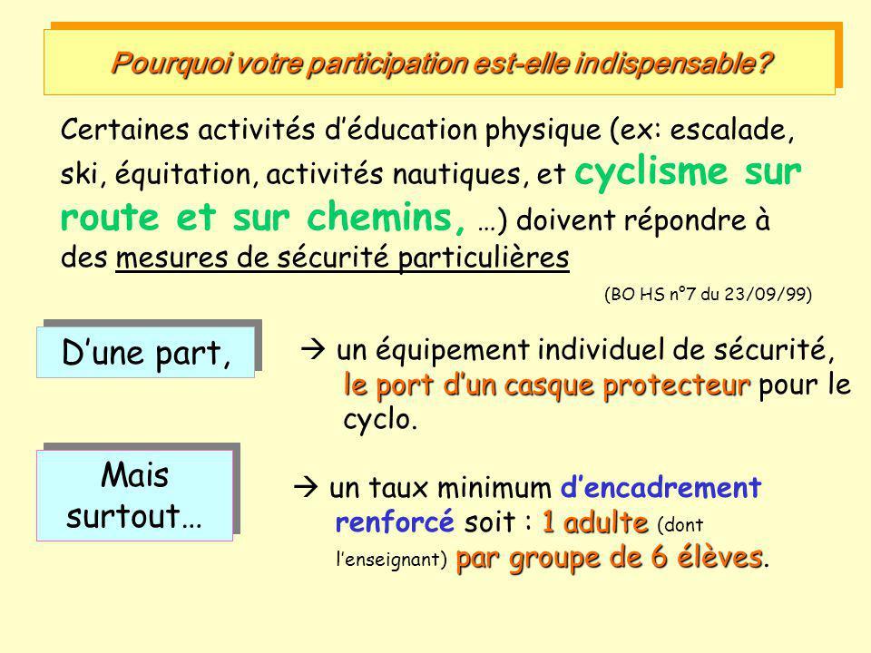 Pourquoi votre participation est-elle indispensable? Certaines activités d'éducation physique (ex: escalade, ski, équitation, activités nautiques, et