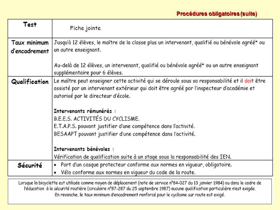 Procédures obligatoires (suite) Fiche jointe