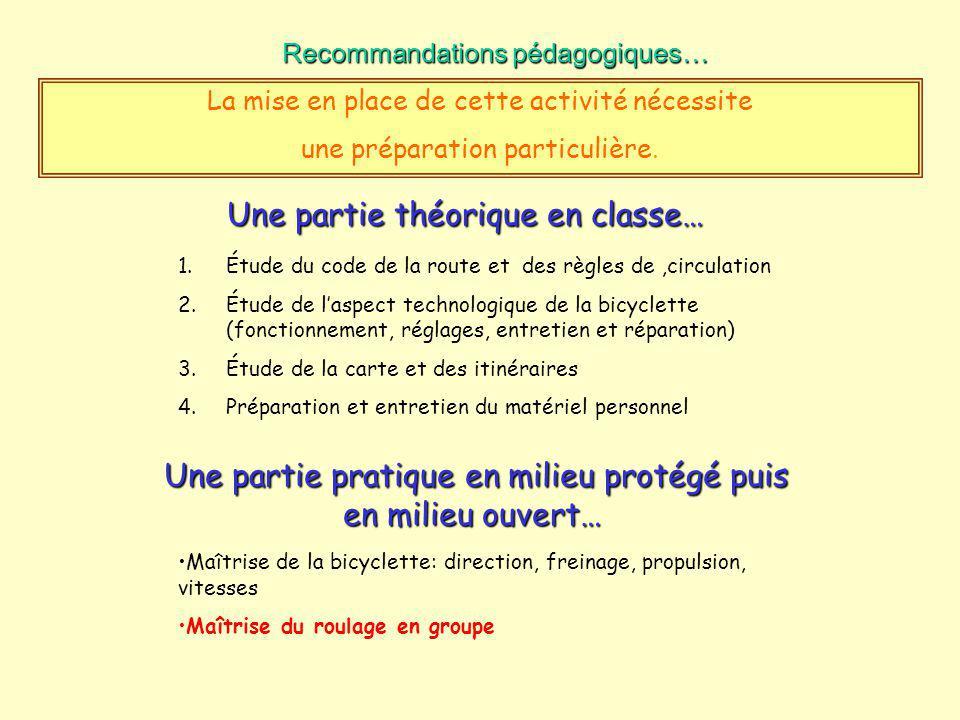 Recommandations pédagogiques… La mise en place de cette activité nécessite une préparation particulière. Une partie théorique en classe… 1.Étude du co
