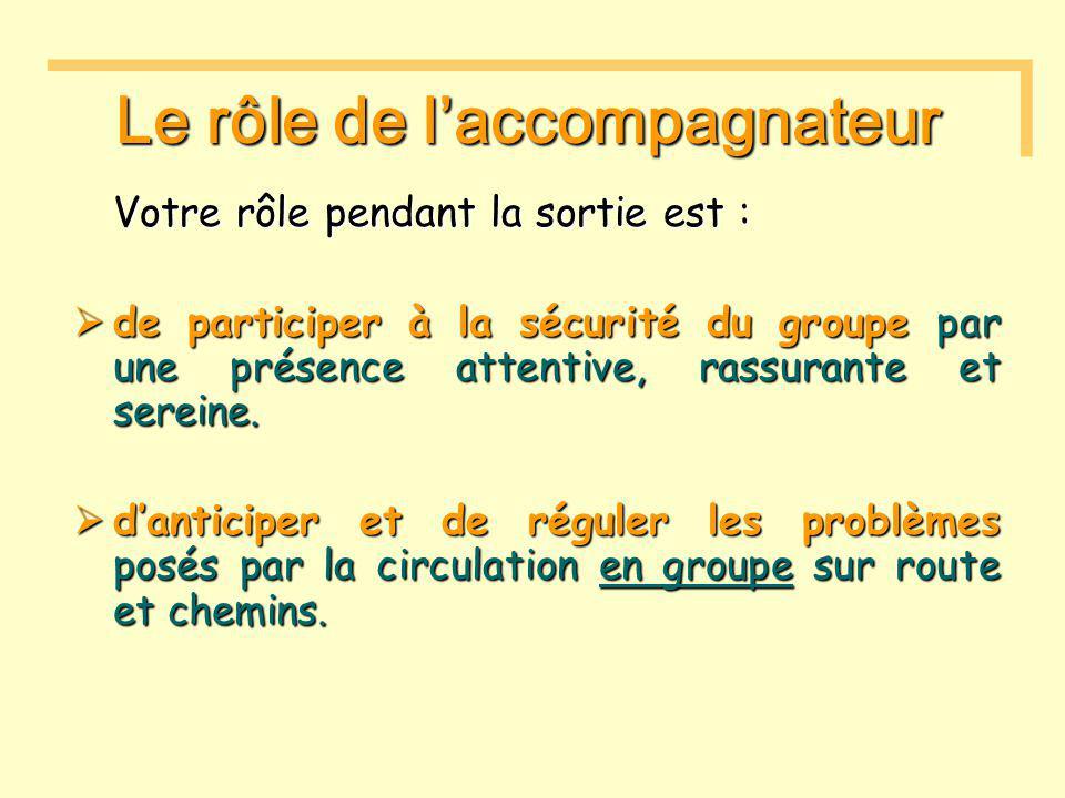 Organiser et gérer le groupe 1.Les règles de sécurité et de surveillance 2.