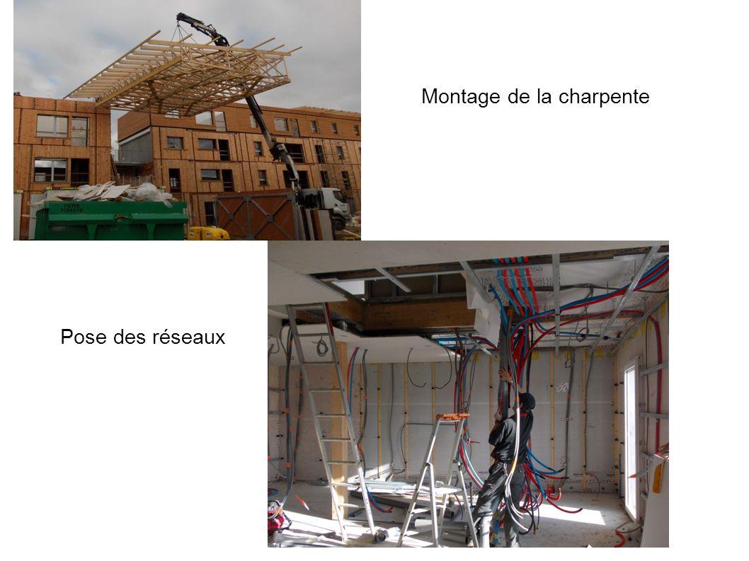 Montage de la charpente Pose des réseaux