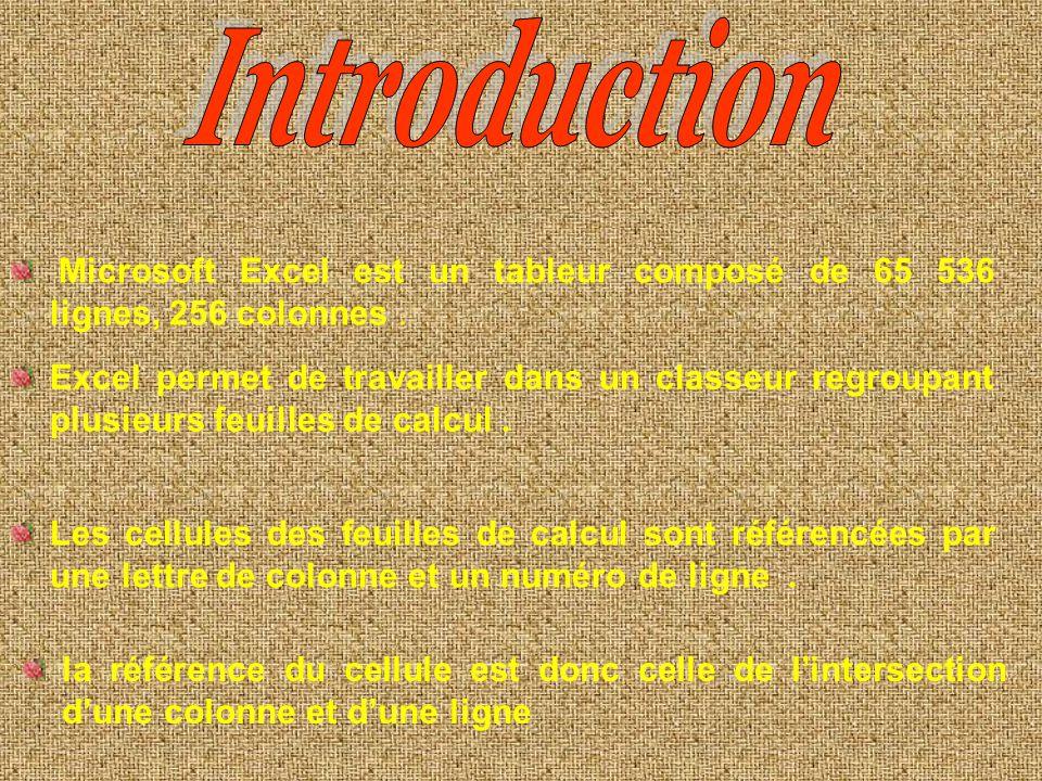 Introduction : Introduction : Chapitre I : Initiation sur le Microsoft Excel Créer du tableau Chapitre II : Effectuer des calculs Utiliser les graphiq