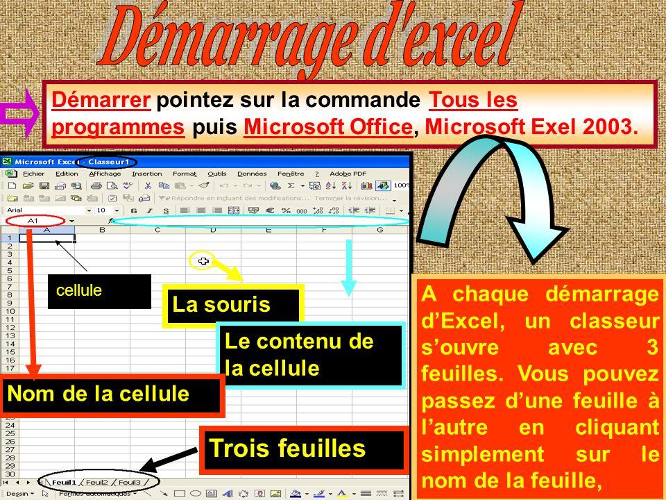 Microsoft Excel est un tableur composé de 65 536 lignes, 256 colonnes. Excel permet de travailler dans un classeur regroupant plusieurs feuilles de ca