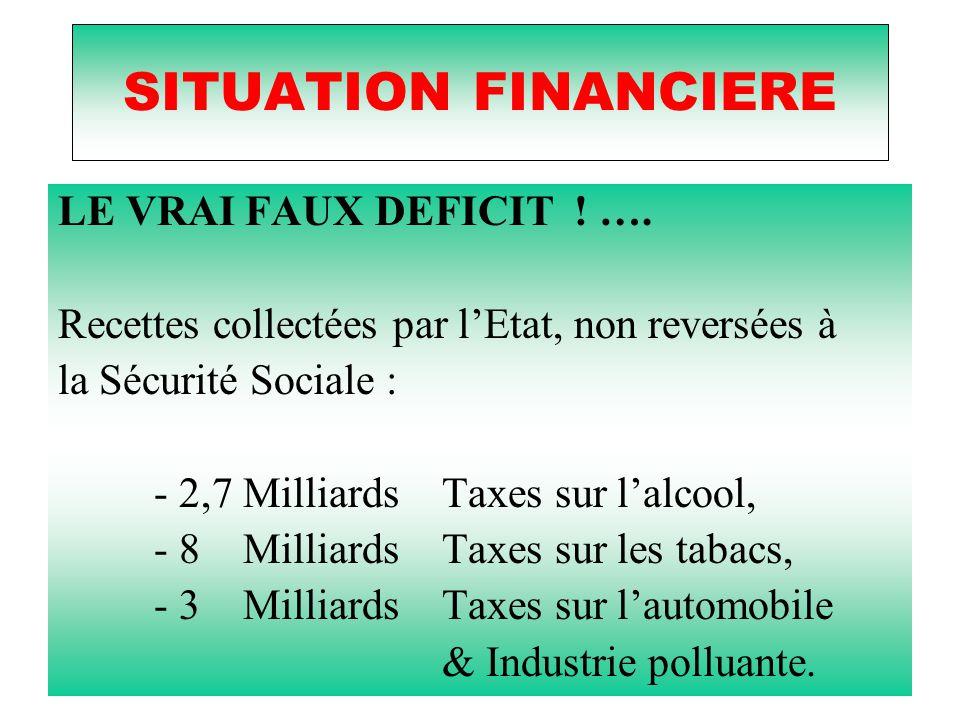 SITUATION FINANCIERE LE VRAI FAUX DEFICIT .….