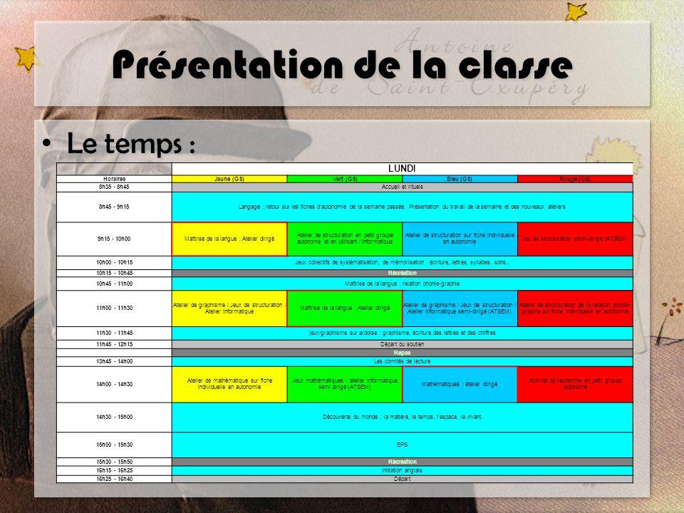 Présentation de la classe Le temps : LUNDI HorairesJaune (GS)Vert (GS)Bleu (GS)Rouge (GS) 8h35 - 8h45Accueil et rituels 8h45 - 9h15Langage : retour su
