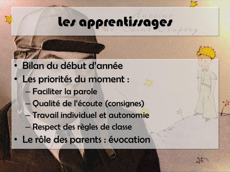 Les apprentissages Bilan du début d'année Les priorités du moment : – Faciliter la parole – Qualité de l'écoute (consignes) – Travail individuel et au