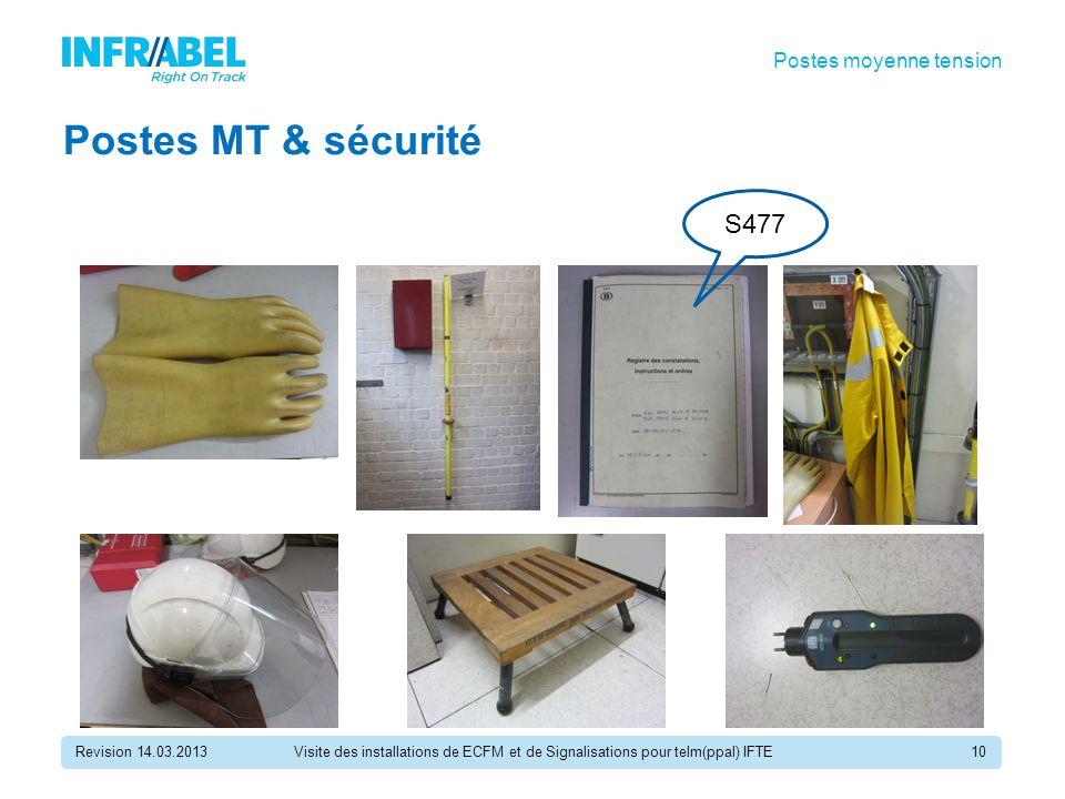 Postes MT & sécurité Revision 14.03.201310 S477 Postes moyenne tension Visite des installations de ECFM et de Signalisations pour telm(ppal) IFTE