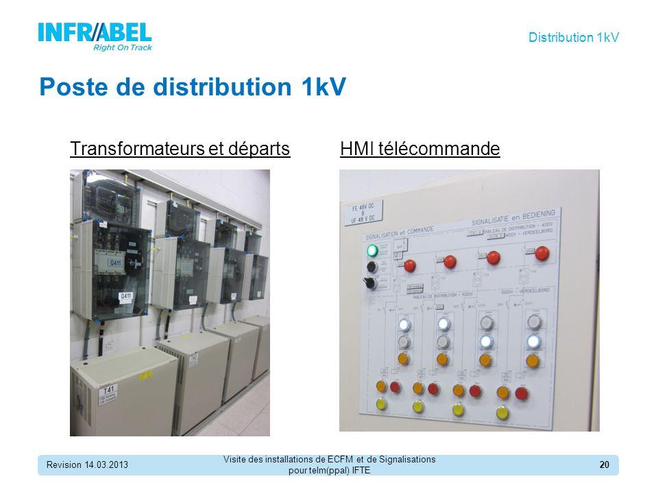 Poste de distribution 1kV Transformateurs et départs Revision 14.03.201320 Distribution 1kV HMI télécommande Visite des installations de ECFM et de Signalisations pour telm(ppal) IFTE