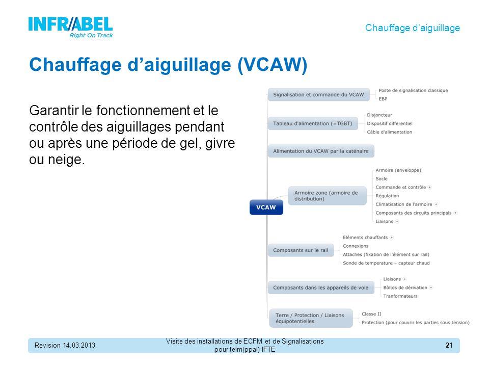 Chauffage d'aiguillage (VCAW) Garantir le fonctionnement et le contrôle des aiguillages pendant ou après une période de gel, givre ou neige.