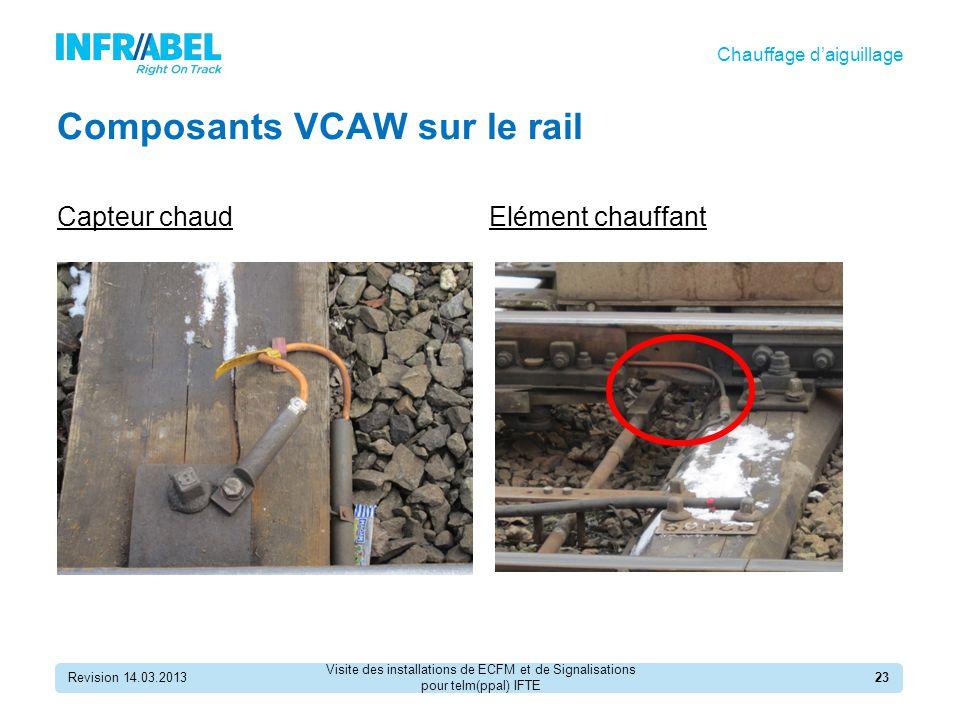Composants VCAW sur le rail Capteur chaudElément chauffant Revision 14.03.201323 Chauffage d'aiguillage Visite des installations de ECFM et de Signalisations pour telm(ppal) IFTE