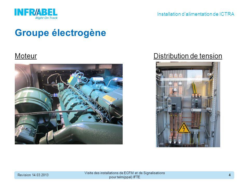 Groupe électrogène Moteur Distribution de tension Revision 14.03.20134 Installation d'alimentation de ICTRA Visite des installations de ECFM et de Signalisations pour telm(ppal) IFTE