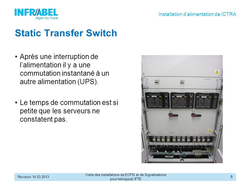 Static Transfer Switch Après une interruption de l'alimentation il y a une commutation instantané à un autre alimentation (UPS).
