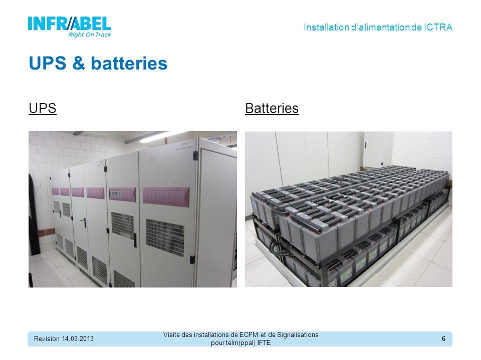 UPS & batteries UPSBatteries Revision 14.03.20136 Installation d'alimentation de ICTRA Visite des installations de ECFM et de Signalisations pour telm(ppal) IFTE