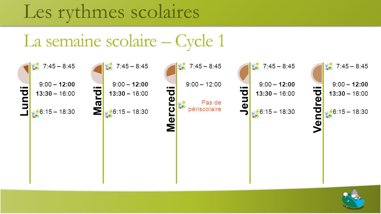 La semaine scolaire – Cycle 1 Lundi 7:45 – 8:45 9:00 – 12:00 13:30 – 16:00 16:15 – 18:30 Mardi 7:45 – 8:45 9:00 – 12:00 13:30 – 16:00 16:15 – 18:30 Mercredi 7:45 – 8:45 9:00 – 12:00 Pas de périscolaire Jeudi 7:45 – 8:45 9:00 – 12:00 13:30 – 16:00 16:15 – 18:30 Vendredi 7:45 – 8:45 9:00 – 12:00 13:30 – 16:00 16:15 – 18:30 Les rythmes scolaires
