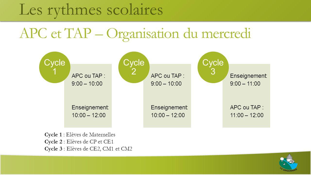 APC et TAP – Organisation du mercredi APC ou TAP : 9:00 – 10:00 Enseignement: 10:00 – 12:00 Cycle 1 APC ou TAP : 9:00 – 10:00 Enseignement: 10:00 – 12:00 Cycle 2 Enseignement: 9:00 – 11:00 APC ou TAP : 11:00 – 12:00 Cycle 3 Cycle 1 : Elèves de Maternelles Cycle 2 : Elèves de CP et CE1 Cycle 3 : Elèves de CE2, CM1 et CM2 Les rythmes scolaires