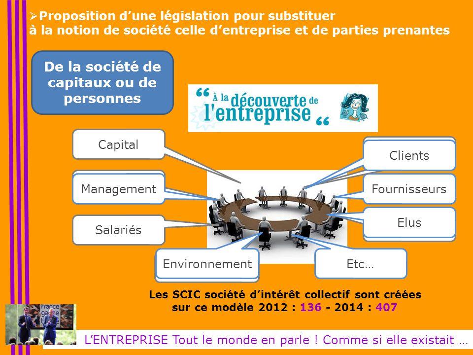  Proposition d'une législation pour substituer à la notion de société celle d'entreprise et de parties prenantes L'ENTREPRISE Tout le monde en parle .