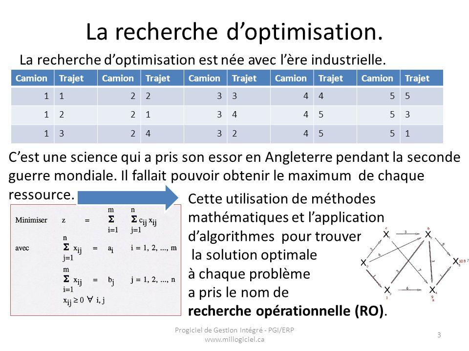 La recherche d'optimisation. La recherche d'optimisation est née avec l'ère industrielle. Progiciel de Gestion Intégré - PGI/ERP www.millogiciel.ca 3
