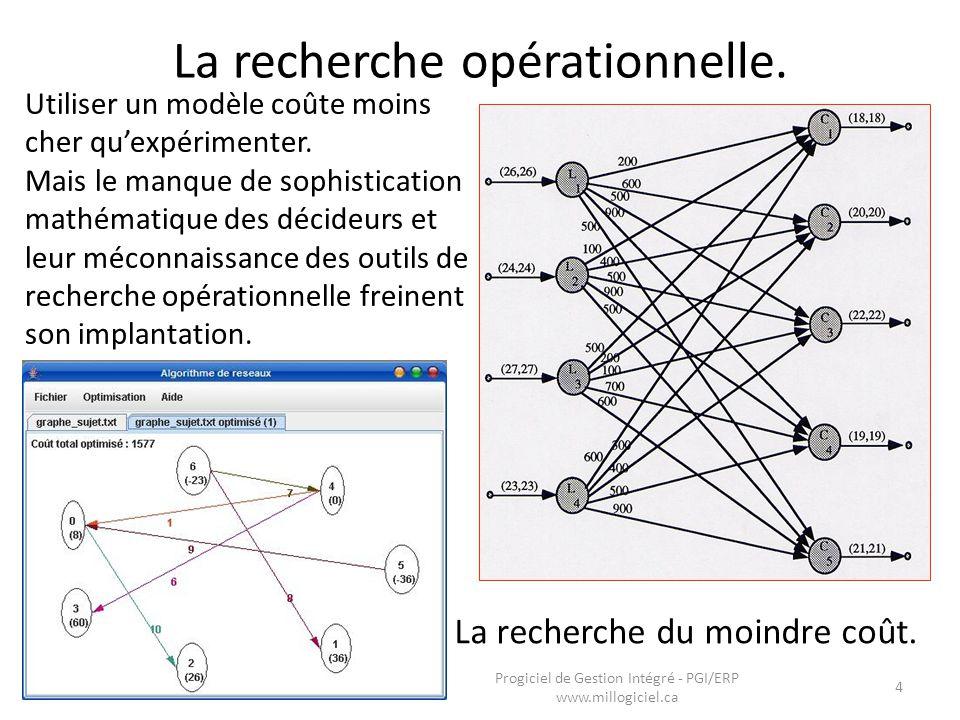 Aller de l'avant avec le PGI Progiciel de Gestion Intégré - PGI/ERP www.millogiciel.ca 5 Du fait que le système peut s'appuyer en temps réel sur un grand nombre de données décisionnelles, plusieurs des programmes des PGI utilisent des algorithmes de la RO.