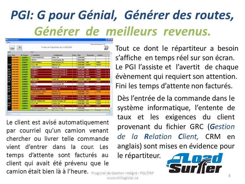 PGI: G pour Génial, Générer des routes, Générer de meilleurs revenus. 8 Progiciel de Gestion Intégré - PGI/ERP www.millogiciel.ca Tout ce dont le répa