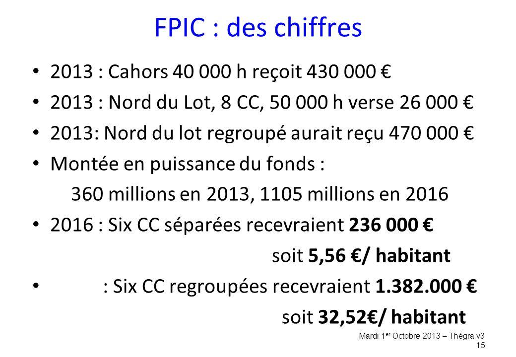 FPIC : des chiffres 2013 : Cahors 40 000 h reçoit 430 000 € 2013 : Nord du Lot, 8 CC, 50 000 h verse 26 000 € 2013: Nord du lot regroupé aurait reçu 470 000 € Montée en puissance du fonds : 360 millions en 2013, 1105 millions en 2016 2016 : Six CC séparées recevraient 236 000 € soit 5,56 €/ habitant : Six CC regroupées recevraient 1.382.000 € soit 32,52€/ habitant Mardi 1 er Octobre 2013 – Thégra v3 15