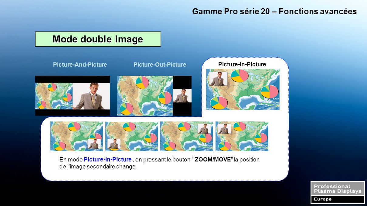 Mode double image Picture-And-PicturePicture-Out-Picture Picture-In-Picture En mode Picture-In-Picture, en pressant le bouton ZOOM/MOVE la position de l'image secondaire change.