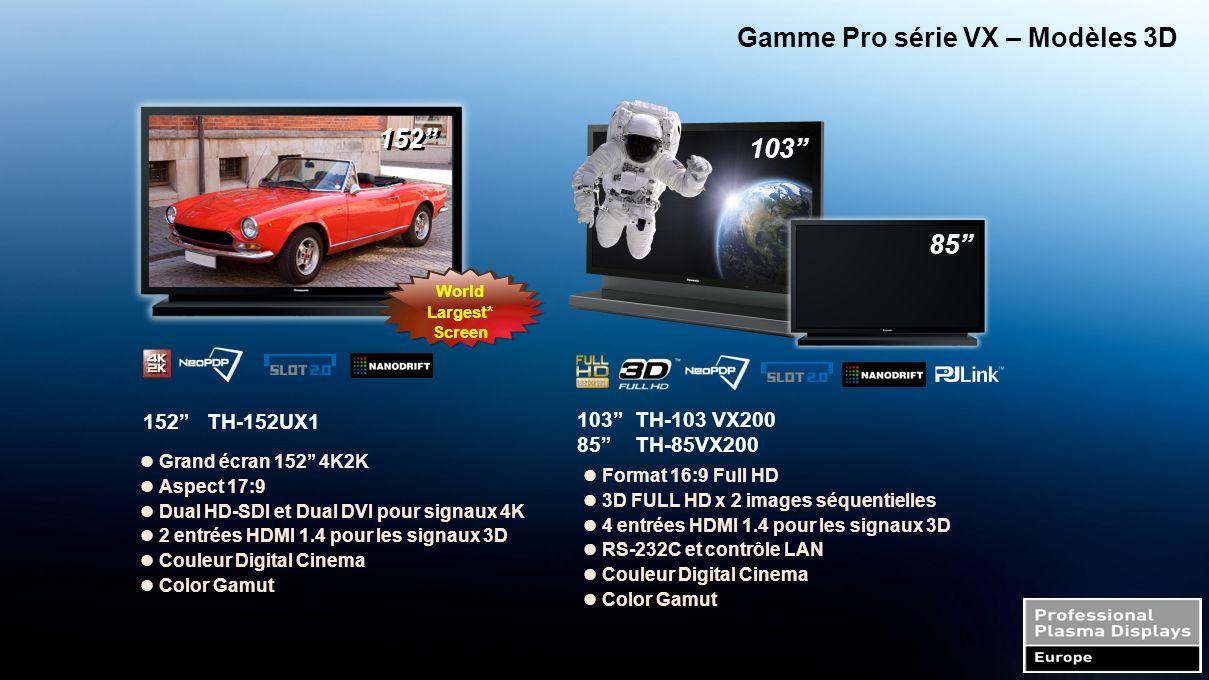 """Gamme Pro série VX – Modèles 3D World Largest* Screen 152"""" 103"""" 85"""" Grand écran 152'' 4K2K Aspect 17:9 Dual HD-SDI et Dual DVI pour signaux 4K 2 entré"""