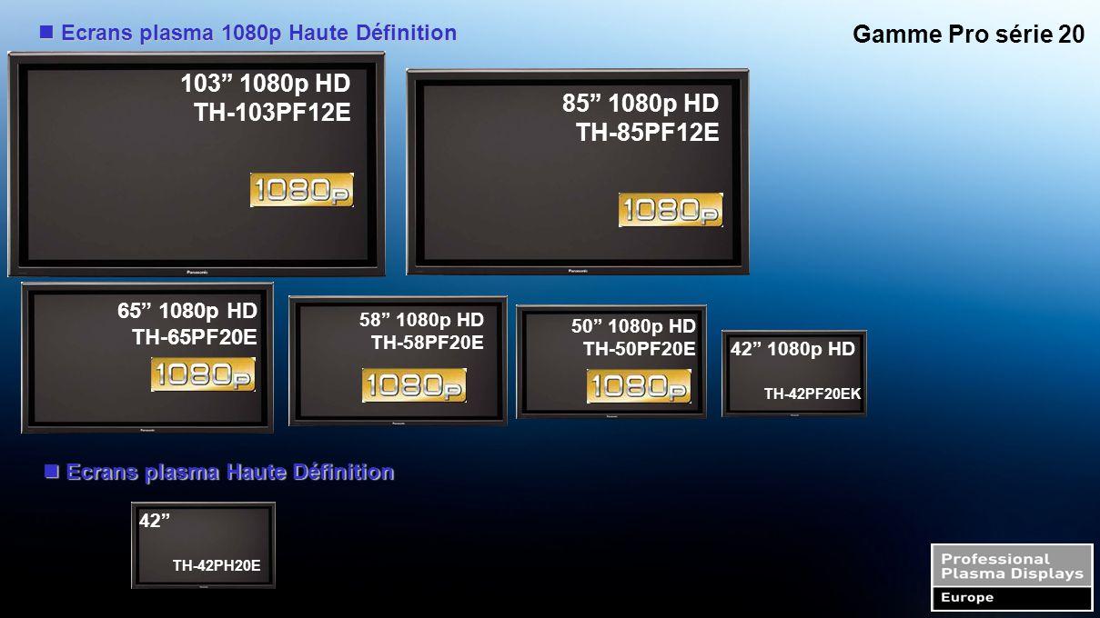 Gamme Pro série VX – Modèles 3D World Largest* Screen 152 103 85 Grand écran 152'' 4K2K Aspect 17:9 Dual HD-SDI et Dual DVI pour signaux 4K 2 entrées HDMI 1.4 pour les signaux 3D Couleur Digital Cinema Color Gamut Format 16:9 Full HD 3D FULL HD x 2 images séquentielles 4 entrées HDMI 1.4 pour les signaux 3D RS-232C et contrôle LAN Couleur Digital Cinema Color Gamut 152 TH-152UX1 103 TH-103 VX200 85 TH-85VX200
