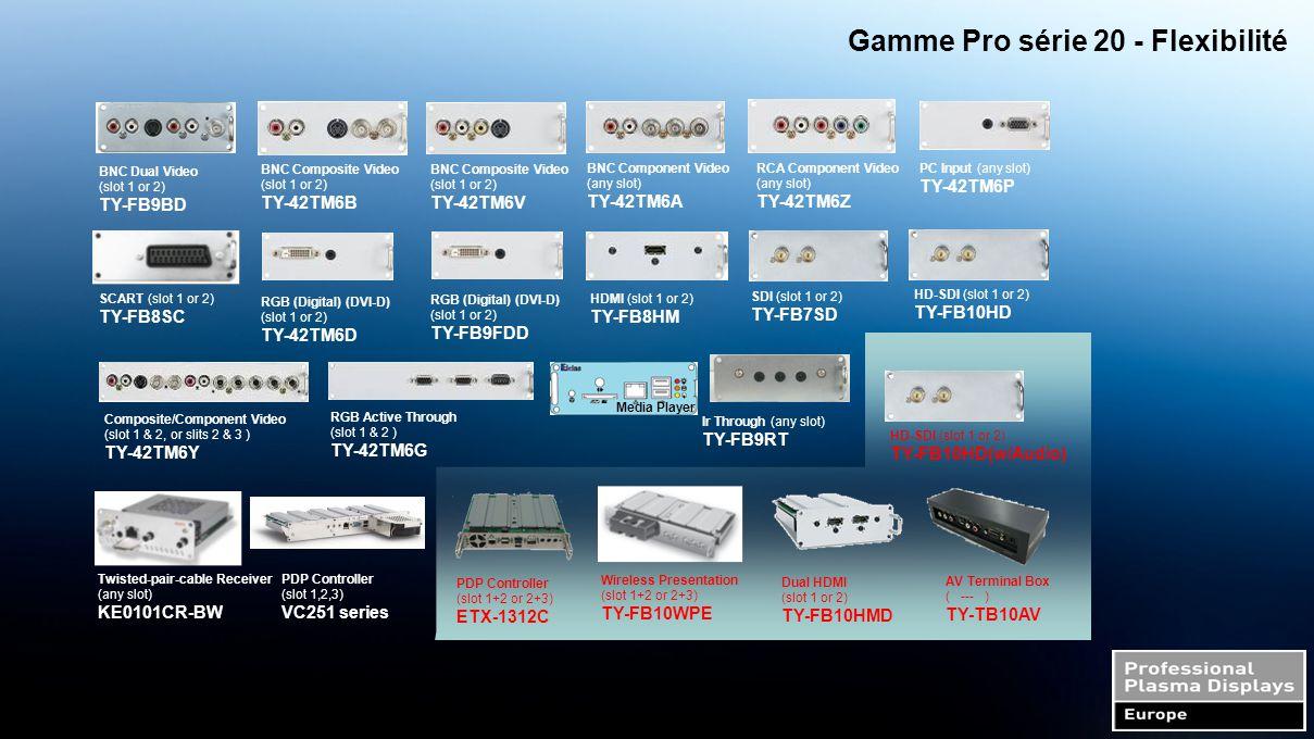 Gamme Pro série 20 – Neo PDP Plus de luminosité Consommation réduite Plus léger (PF20 Series) New discharge gas New phosphors New cell structure New drive technology Luminosité X4 High Mid