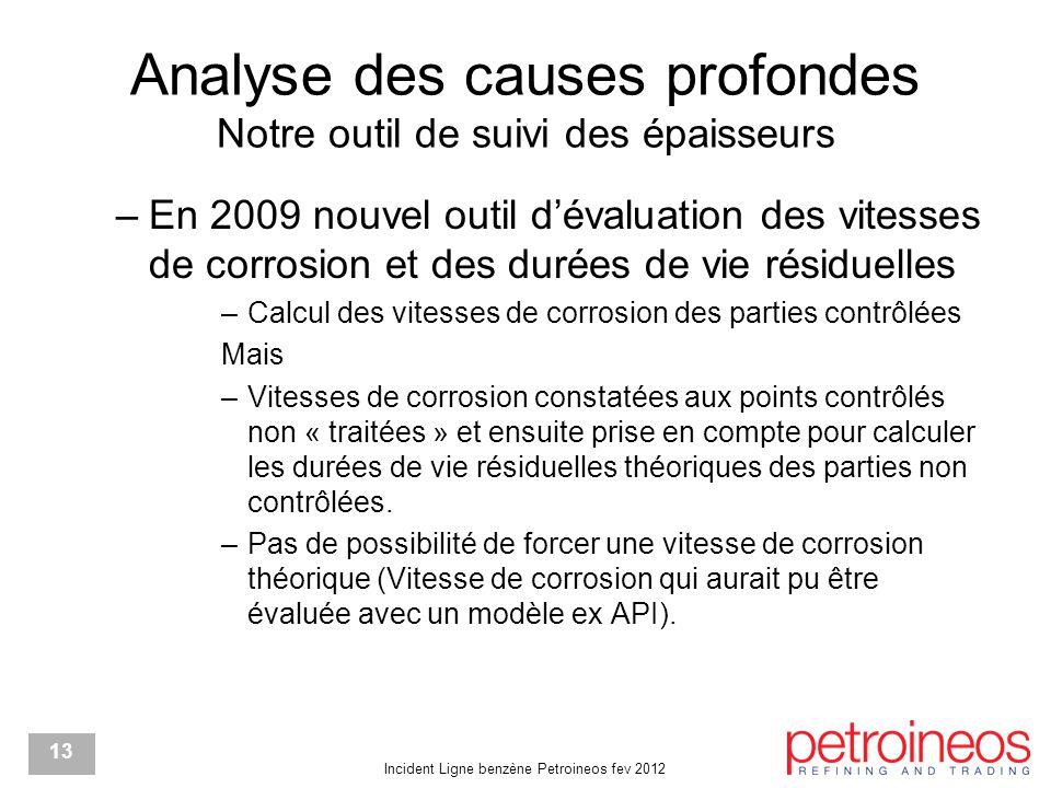 Incident Ligne benzène Petroineos fev 2012 13 Analyse des causes profondes Notre outil de suivi des épaisseurs –En 2009 nouvel outil d'évaluation des