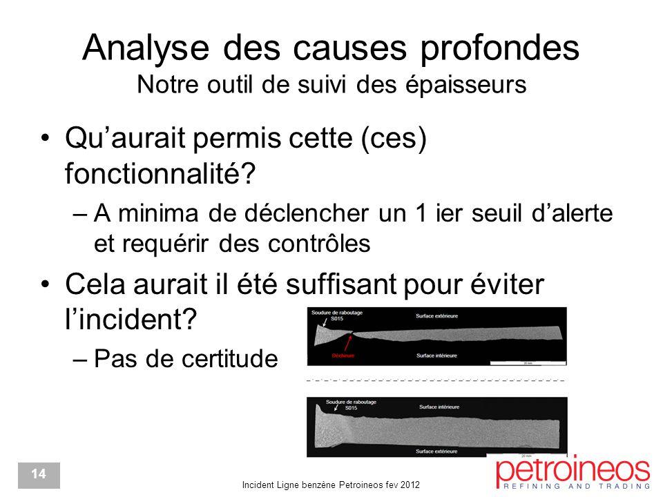 Incident Ligne benzène Petroineos fev 2012 14 Analyse des causes profondes Notre outil de suivi des épaisseurs Qu'aurait permis cette (ces) fonctionnalité.