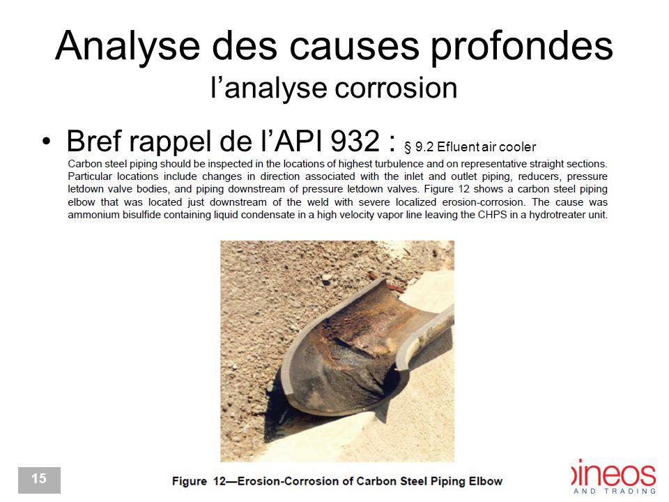 Incident Ligne benzène Petroineos fev 2012 15 Analyse des causes profondes l'analyse corrosion Bref rappel de l'API 932 : § 9.2 Efluent air cooler