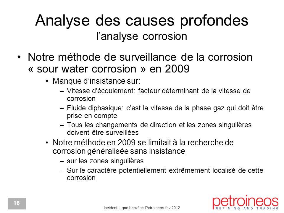Incident Ligne benzène Petroineos fev 2012 16 Analyse des causes profondes l'analyse corrosion Notre méthode de surveillance de la corrosion « sour water corrosion » en 2009 Manque d'insistance sur: –Vitesse d'écoulement: facteur déterminant de la vitesse de corrosion –Fluide diphasique: c'est la vitesse de la phase gaz qui doit être prise en compte –Tous les changements de direction et les zones singulières doivent être surveillées Notre méthode en 2009 se limitait à la recherche de corrosion généralisée sans insistance –sur les zones singulières –Sur le caractère potentiellement extrêmement localisé de cette corrosion
