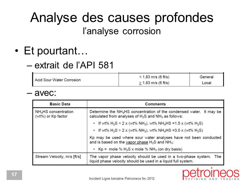 Incident Ligne benzène Petroineos fev 2012 17 Analyse des causes profondes l'analyse corrosion Et pourtant… –extrait de l'API 581 –avec: